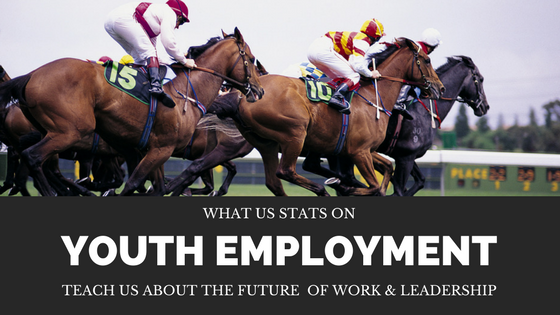 Raising the Future of Work:  Youth Employment